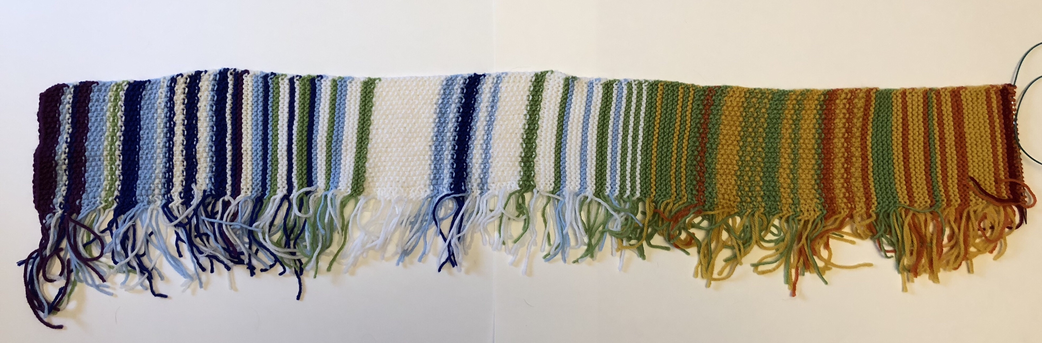 Temperature Scarf At The Halfway Point Windy Wonderings